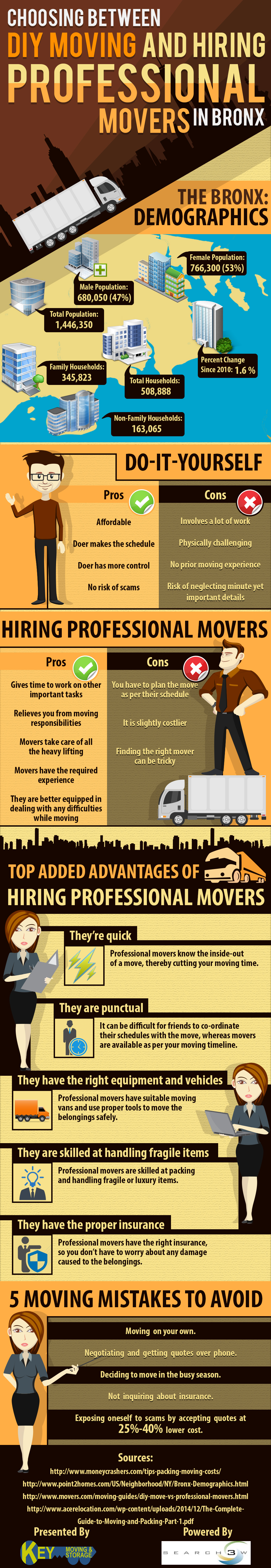 DIY Moving or Hiring Professional Bronx Movers